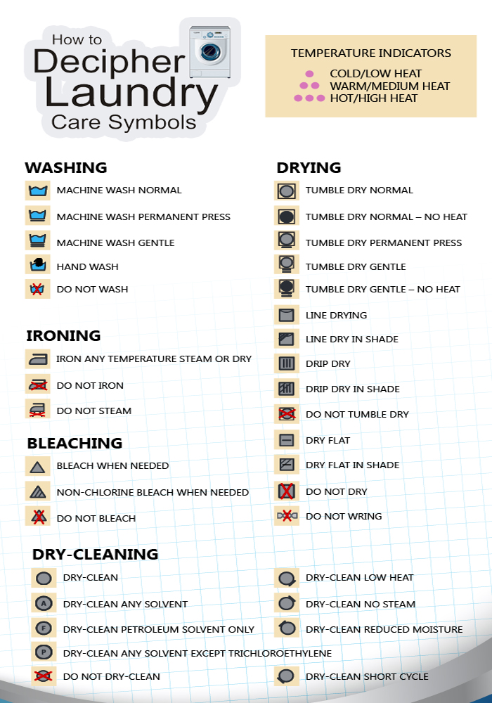 The Ultimate Fabric Care Guide For Washing Drying Ironing Storing
