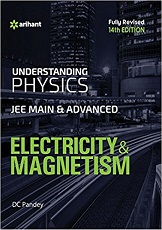 Understanding Electricity and Magnetism